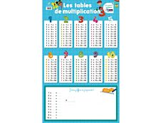 POSTER ARDOISE LES TABLES DE MULTIPLICATION A L'UNITE
